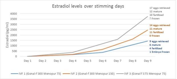 estradiol results.jpg